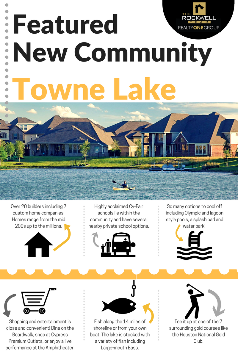 Featured New Community: Towne Lake