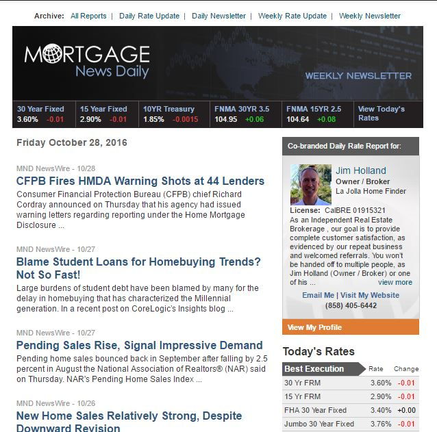 Mortgage News Daily – Weekly Report (10/28/16)