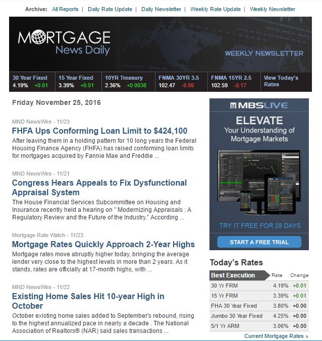 Mortgage News Daily – Weekly Report​