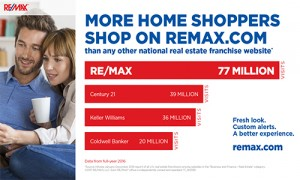 Sell Faster with RE/MAX Legacy