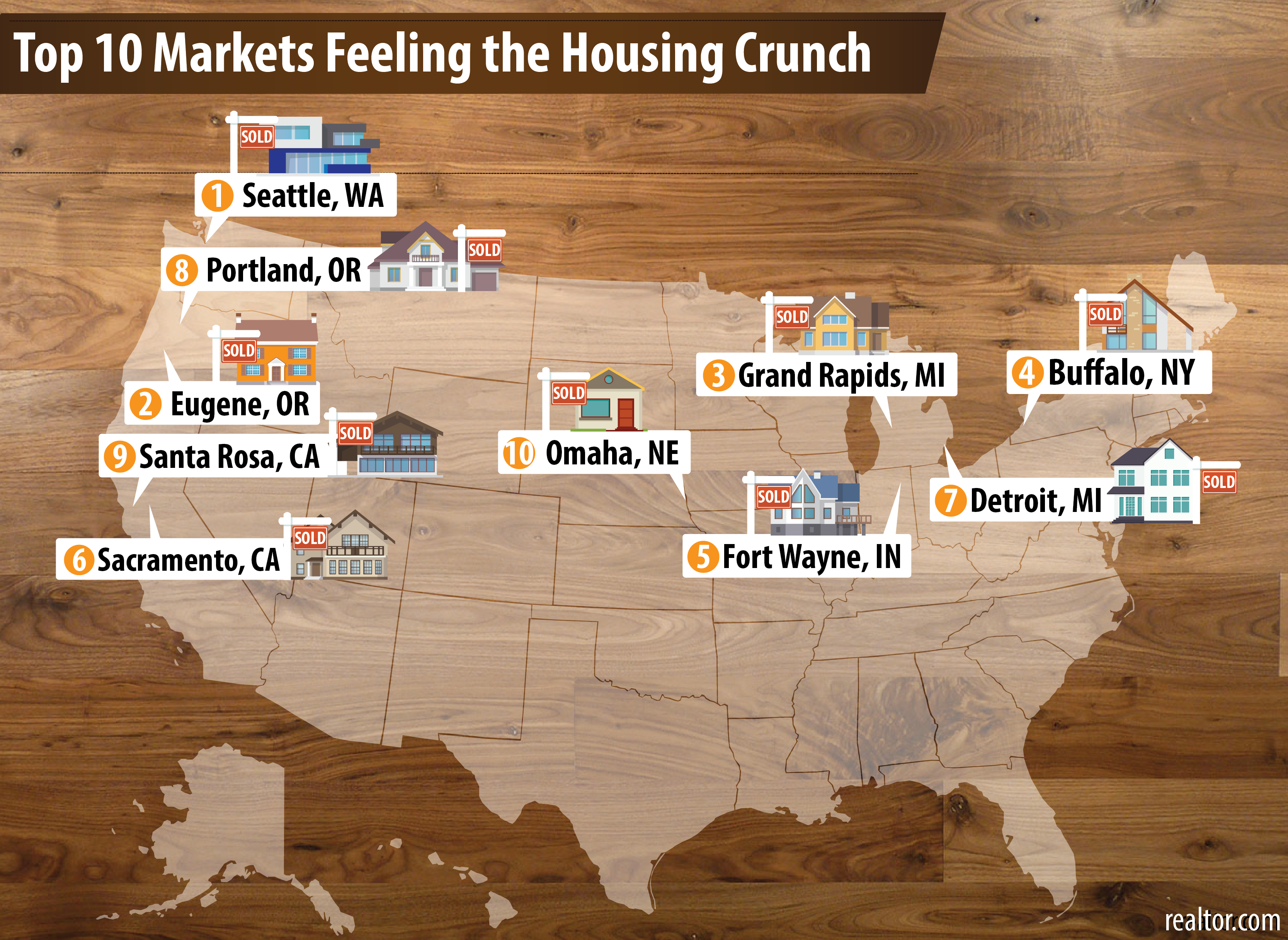 Sold Out: Omaha #10 of U.S. Cities Have the Biggest Housing Shortages