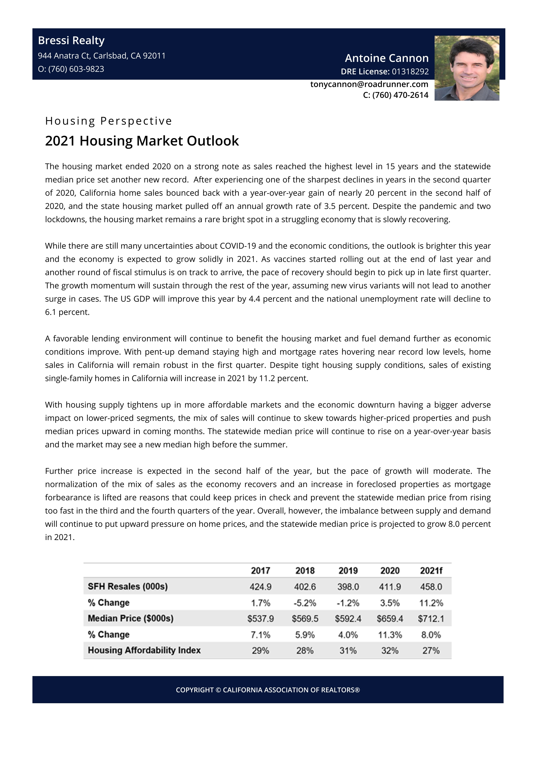 Housing Market Results and Forecast for California
