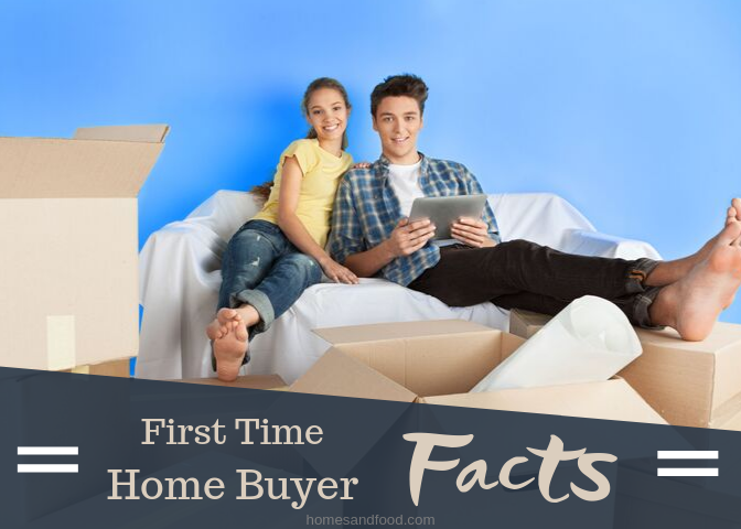 First Time Home Owner Facts