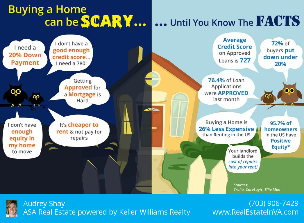 Don't Let Buying A Home Scare You!