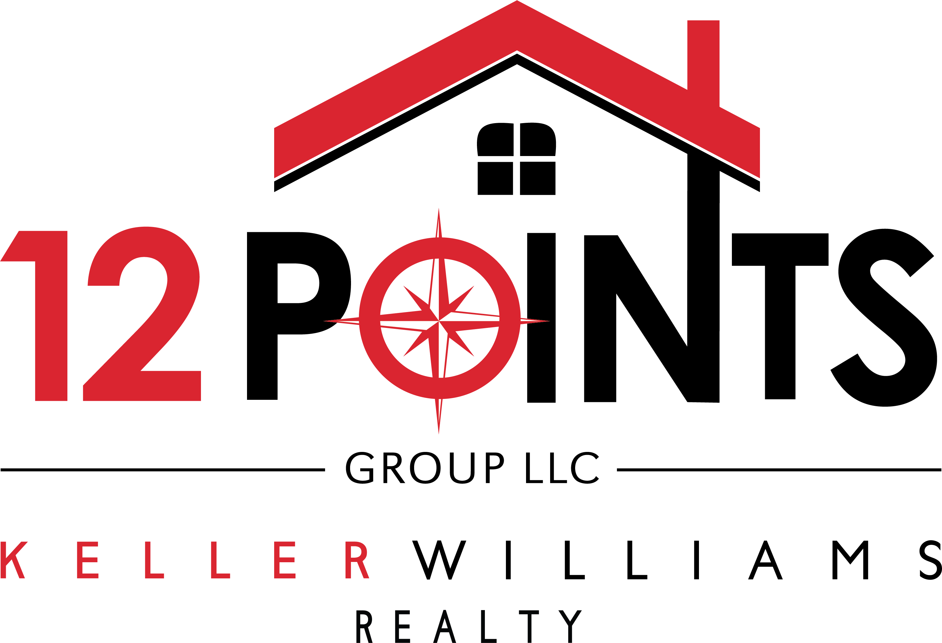 Sherri Forbes | 12 Points Group LLC - Keller Williams Realty