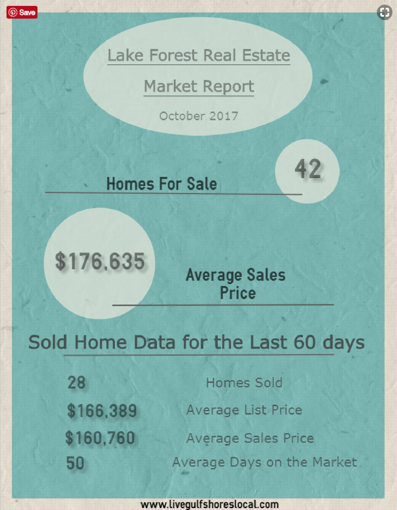 Lake Forest Real Estate Market Update - Oct 2017