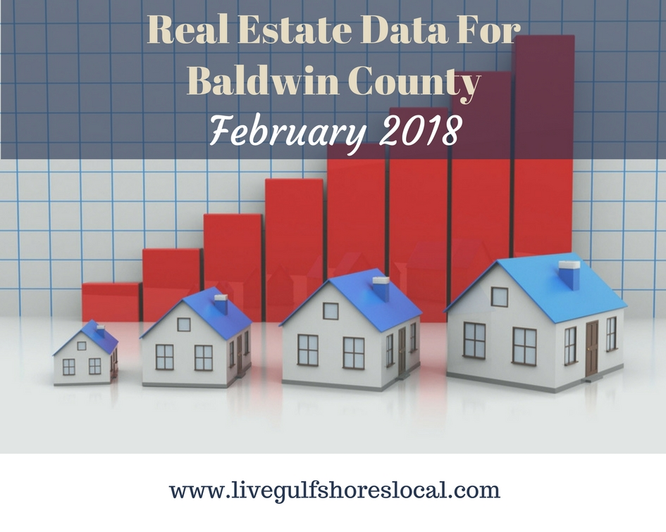 Baldwin County Real Estate Market Reports - February 2018