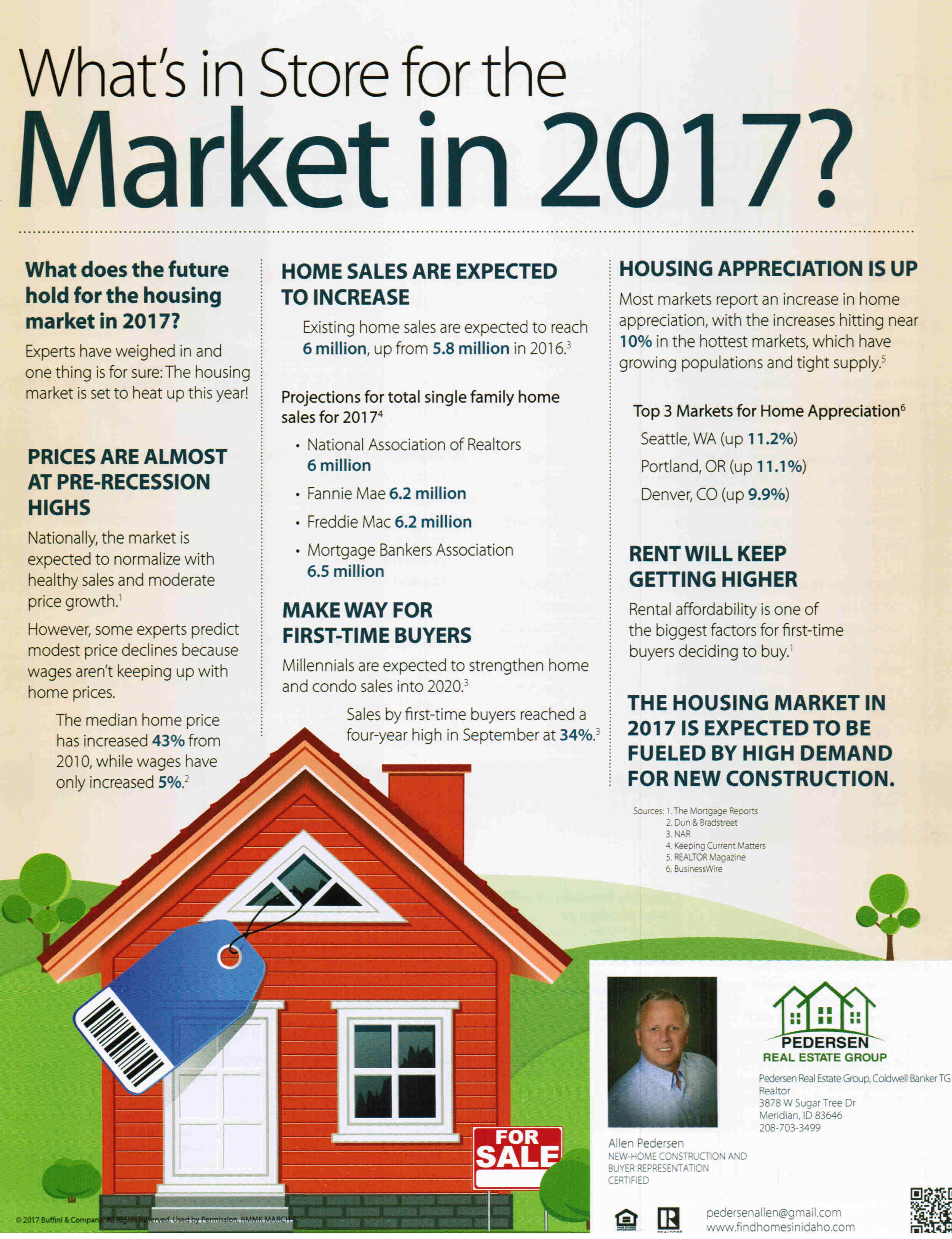 The Housing Market Forecast for 2017