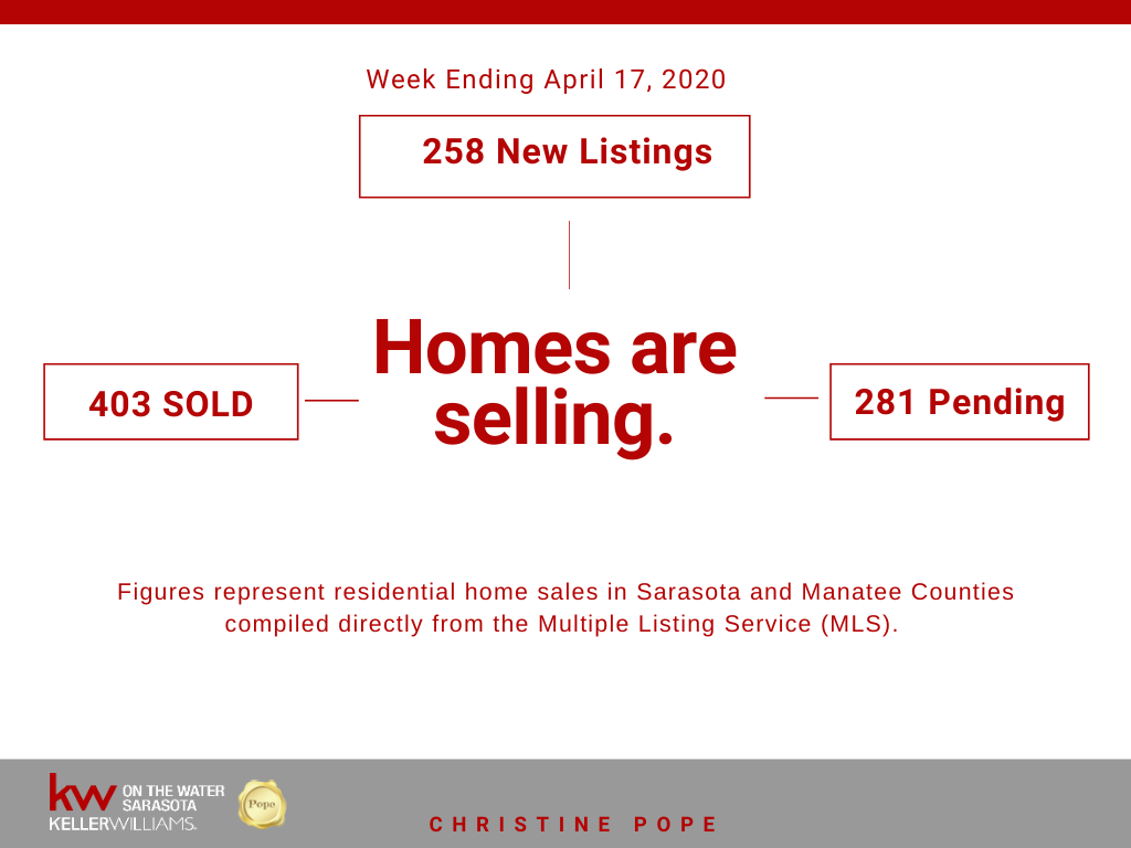 Are Homes Still Selling in Sarasota? YES!