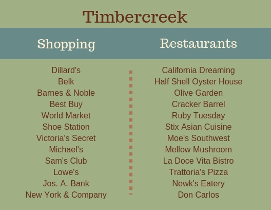 Timbercreek Shopping and Restaurants