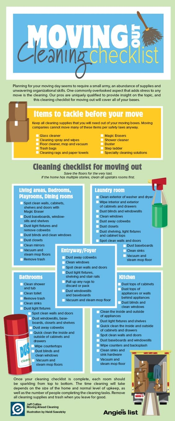 Moving Checklist!